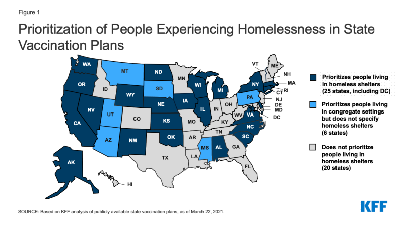 Figure 1: Prioritization of People Experiencing Homelessness in State Vaccination Plans