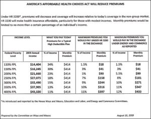 KHN Exclusive: Congressional Documents Show Health Costs