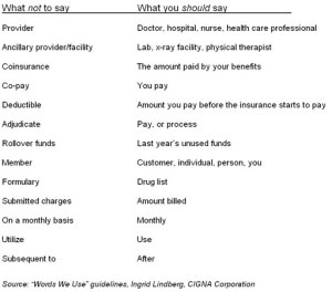 InsuranceSpeak Translated